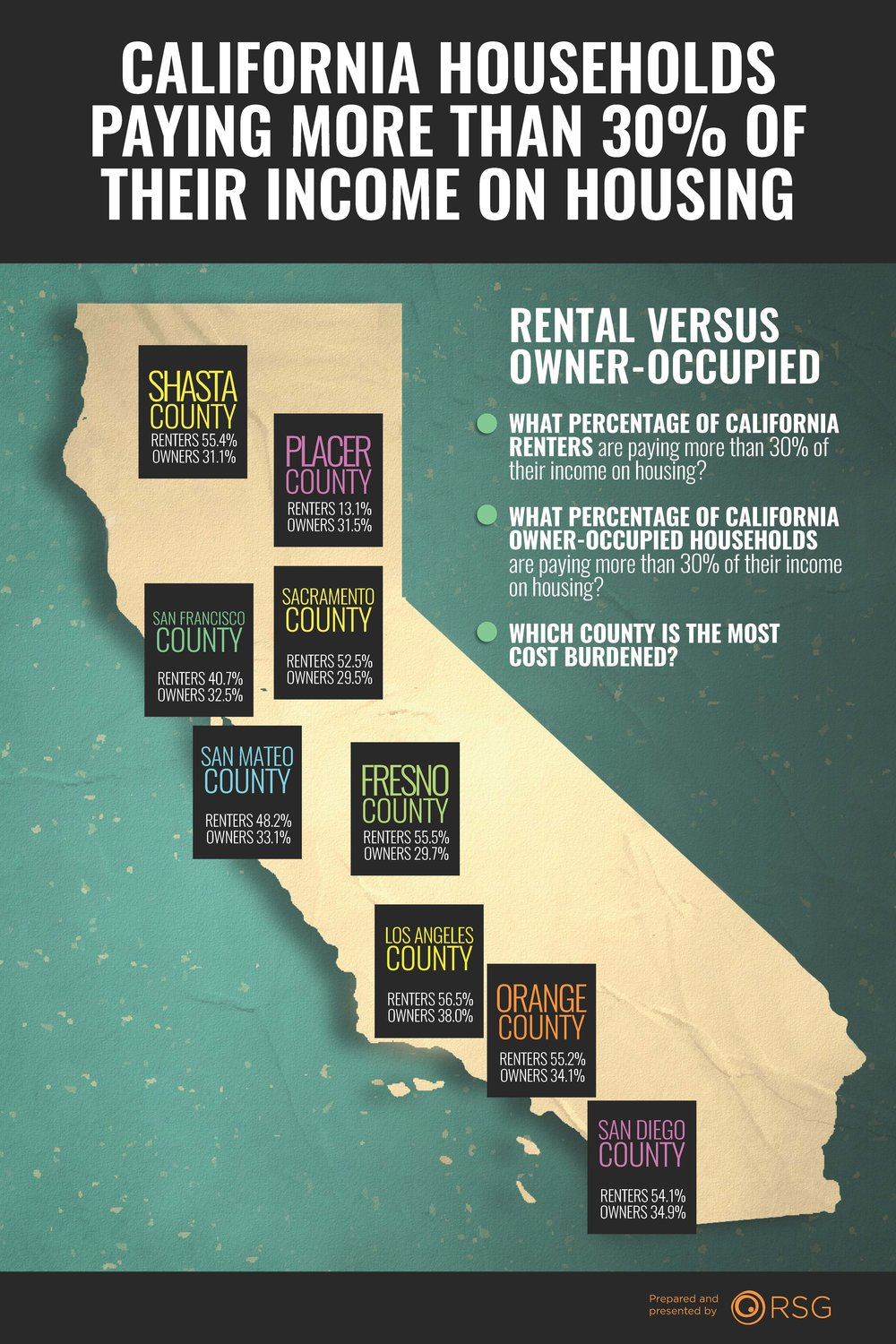 Housing california infographic.jpg