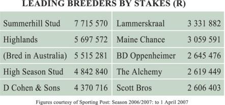 Breeders table 1.4.jpg
