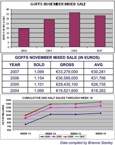Goffs%20Table1%2011.07%20LR.jpg