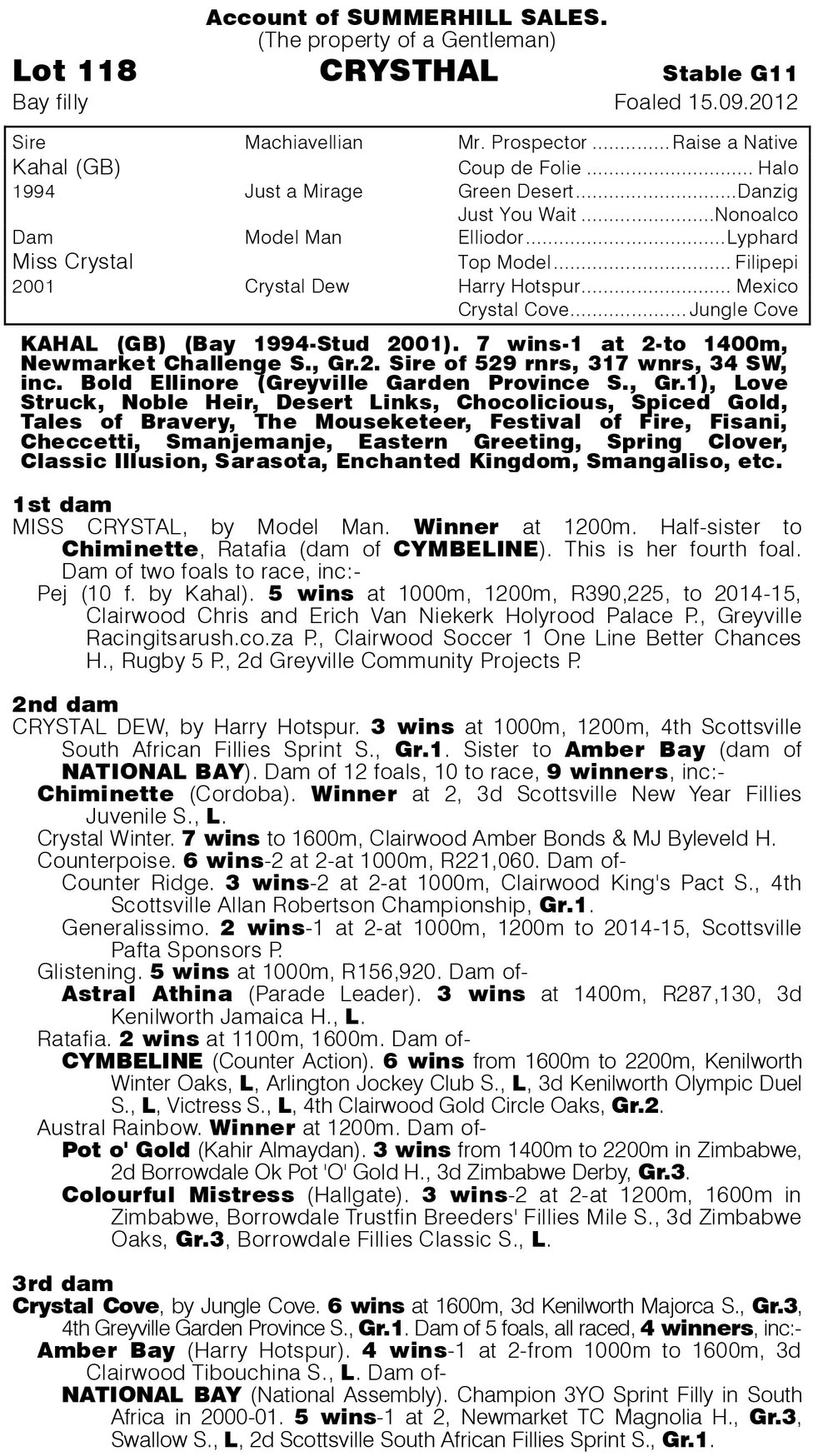 Lot 118 CRYSTHAL (Kahal - Miss Crystal) Pedigree