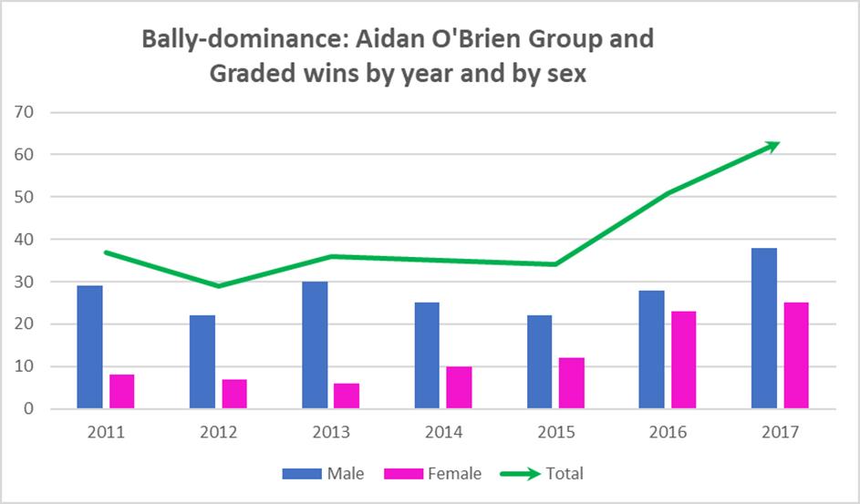 aidan-graph.png