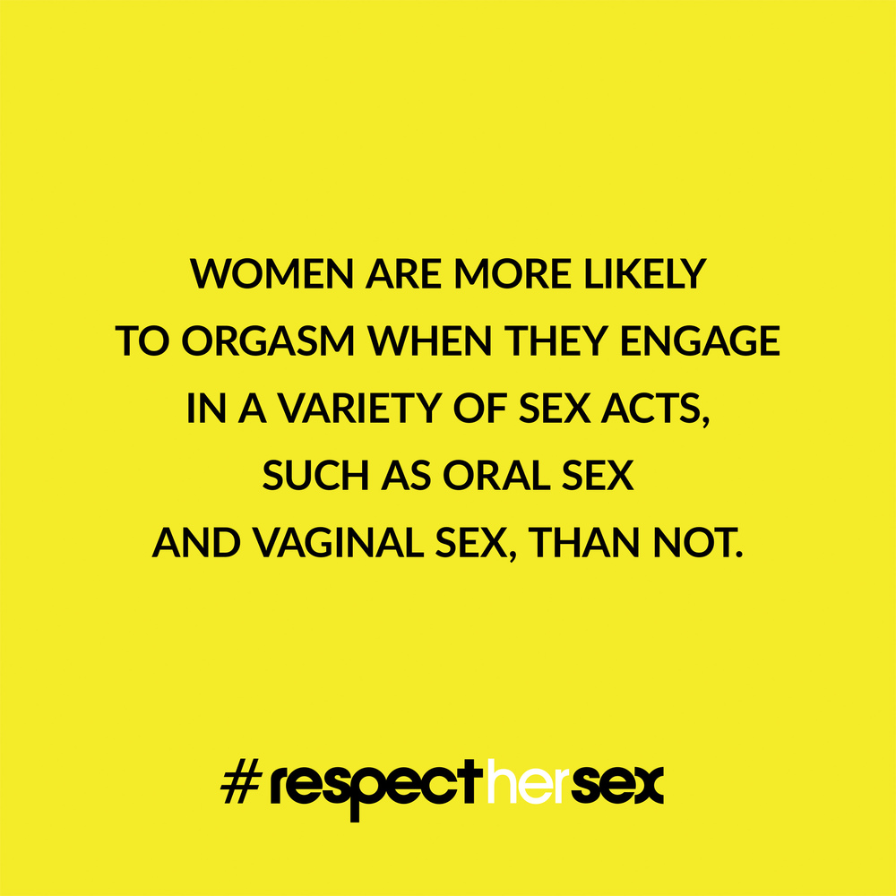 FACT 21: Women are more likely to orgasm when they engage in a variety of sex acts, such as oral sex and vaginal sex, than not.   Source