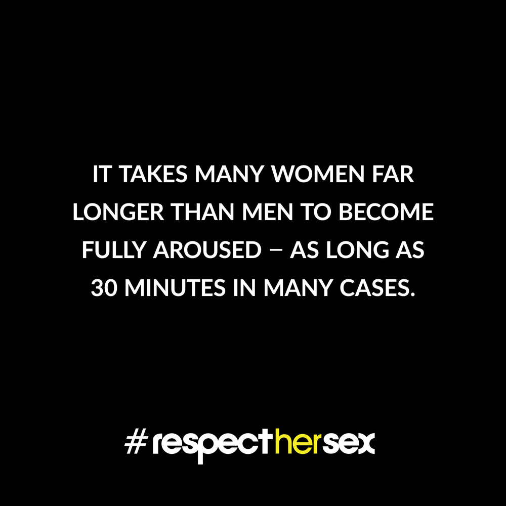 FACT 24: It takes many women far longer than men to become fully aroused - as long as 30 minutes in many cases.   Source