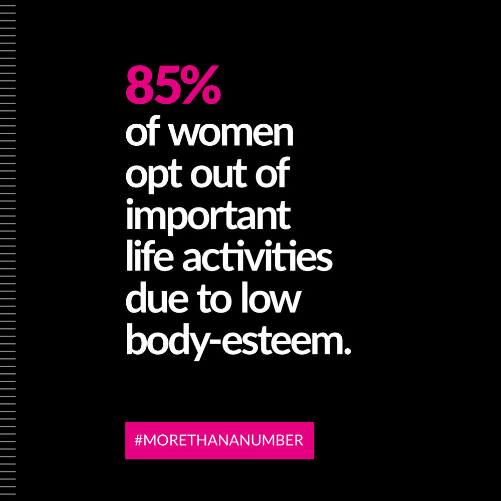 85% of women opt out of important life activities due to low body-esteem.  In the Dove Global Beauty and Confidence Report in 2016, interviews of more than 10,000 women revealed that low body-esteem is causing women (85%) and girls (79%) to opt out of important life activities when they don't feel good about the way they look.  Source:  Huffington Post Lifestyle UK  @huffpostuklifestyle @rachellouisemoss