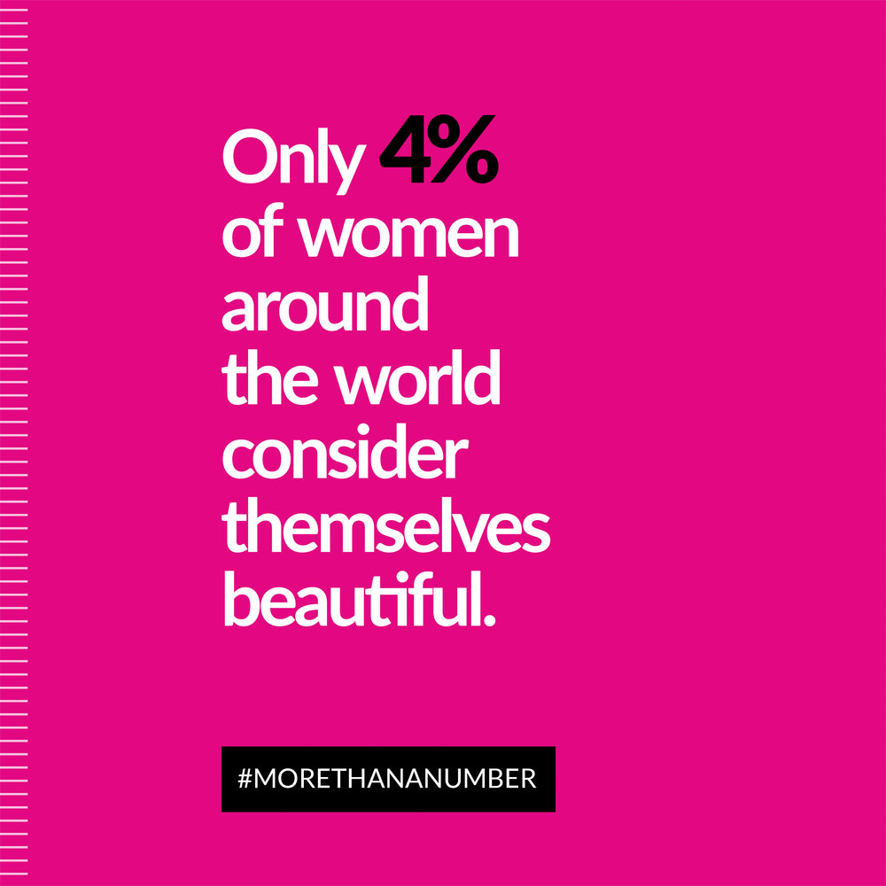 Only 4% of women around the world consider themselves beautiful.  Only 4% of women around the world consider themselves beautiful (up from 2% in 2004).  Source: @dove  The Real Truth About Beauty: Revisited .