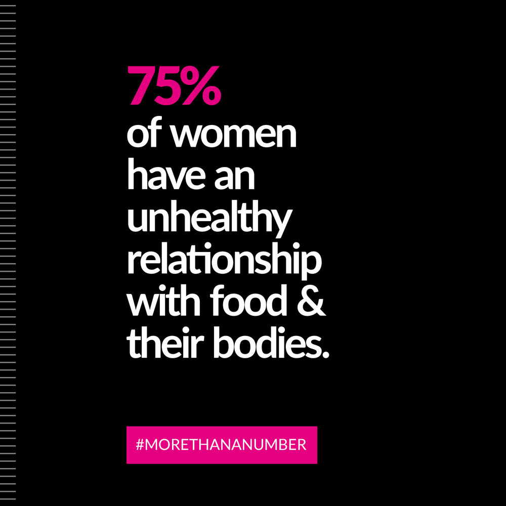 75% of women have an unhealthy relationship with food and their bodies.  In an online survey conducted by SELF Magazine and UNC School of Medicine, 75% of the 4,023 women reported disordered eating behaviors or symptoms consistent with eating disorders; so three out of four have an unhealthy relationship with food or their bodies. These include behaviors such as crash dieting, skipping meals, binging/purging, smoking and calorie deprivation.  Source: SELF Magazine,  UNC School of Medicine