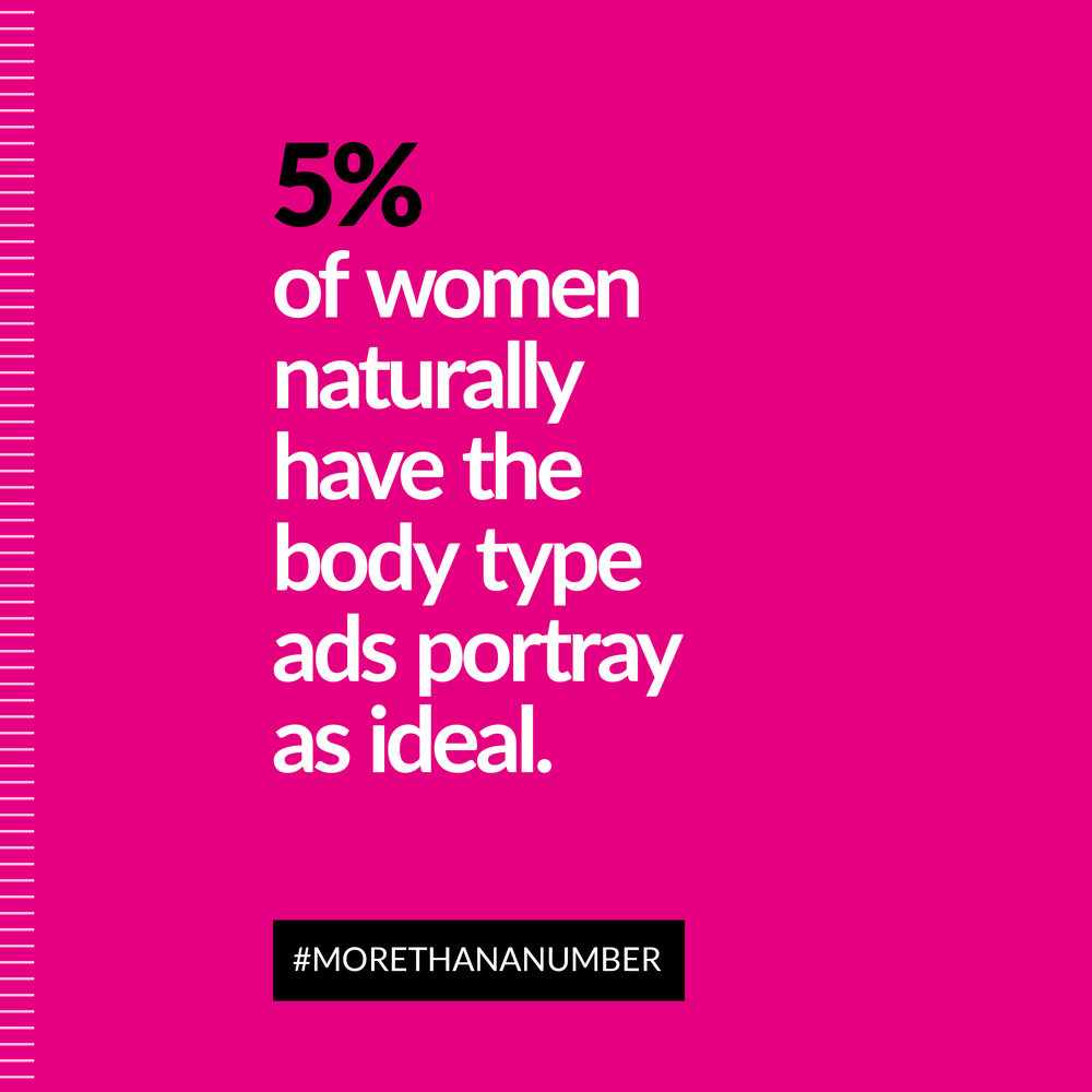 Only 5% of women naturally have the body type ads portray as ideal.  Consider the contrast: the average American woman is 5 feet 4 inches tall and weighs 140 pounds; the average American model is 5 feet 11 inches tall and weighs 117 pounds.  Source:  @dosomething