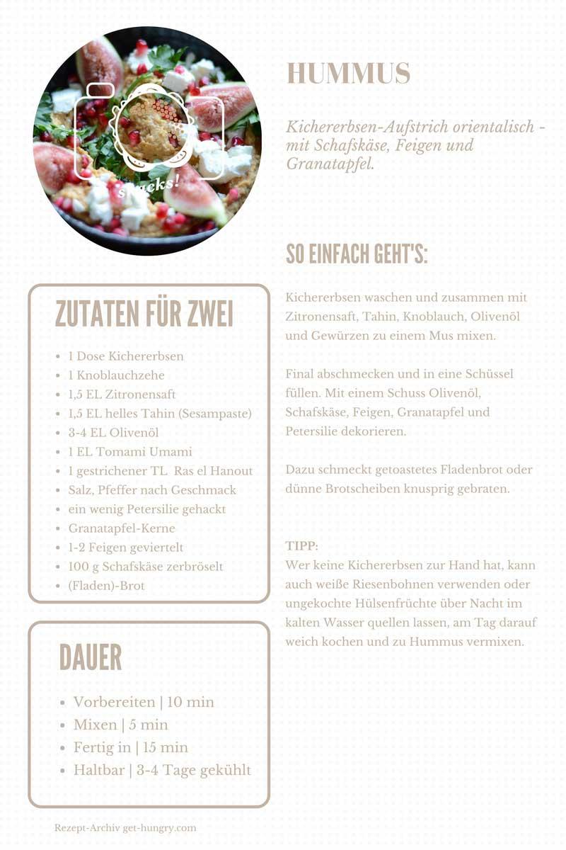 Rezept Hummus mit Schafskäse, Feigen und Granatapfel