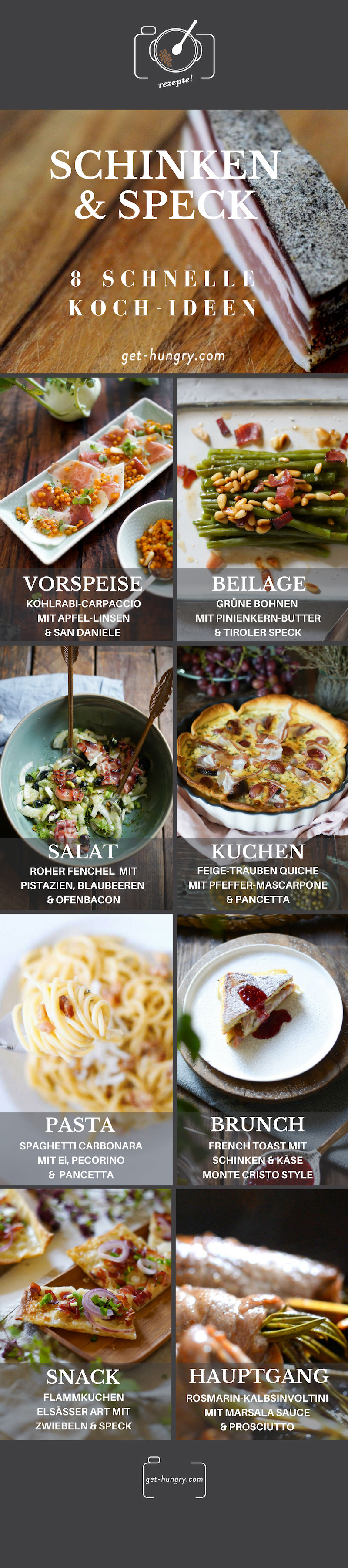 Acht schnelle Ideen für Speck-und Schinken-Gerichte