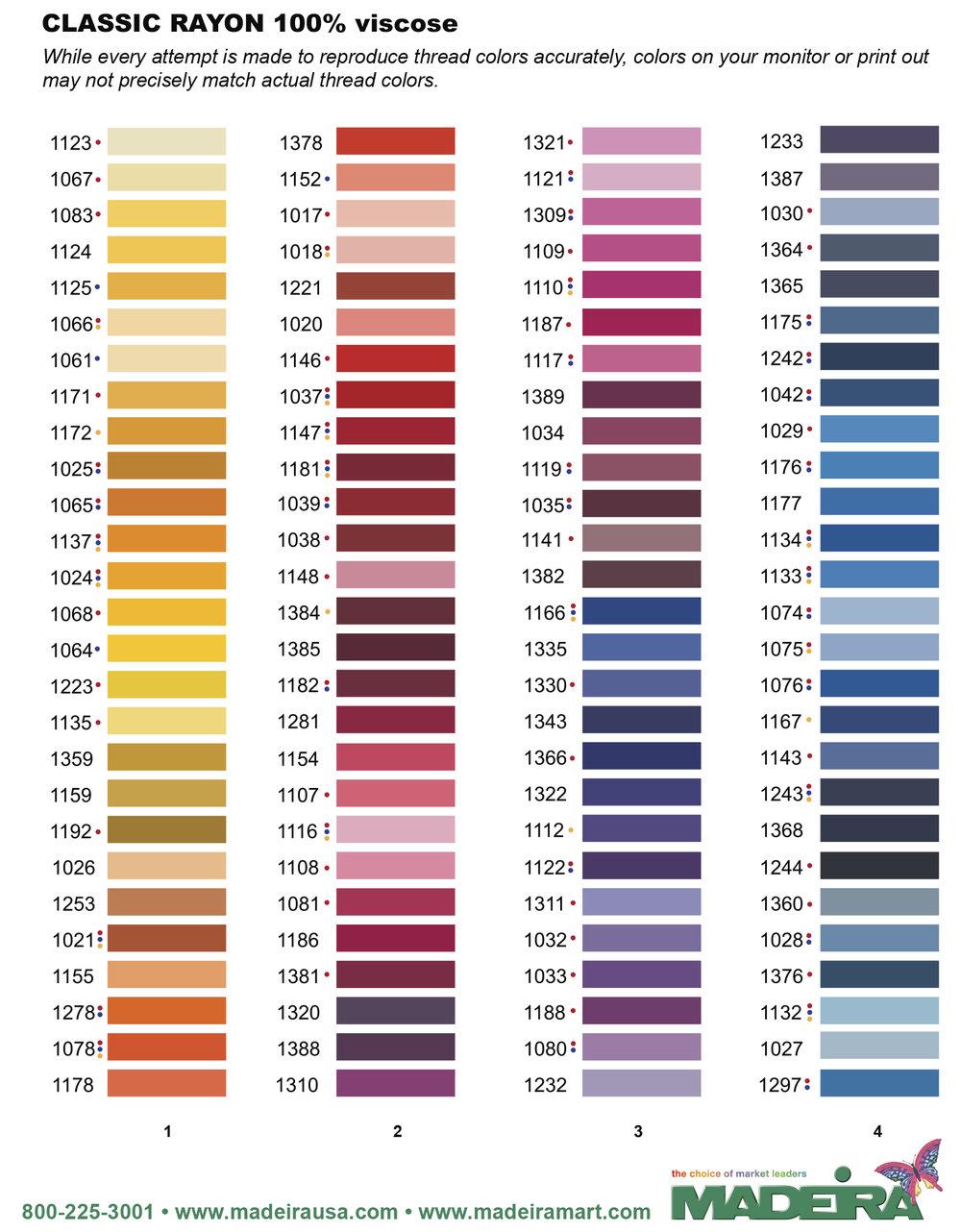 Thread Chart Idex International