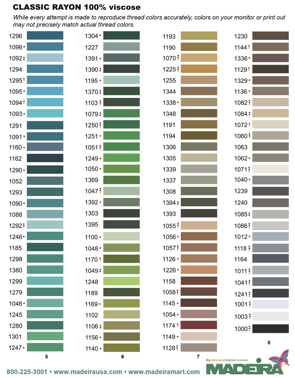Madeira rayon thread color chart gallery free any chart examples madeira conversion chart image collections free any chart examples madeira color chart images free any chart nvjuhfo Image collections