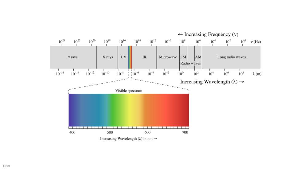 Lecture-Color_AV.005.jpg