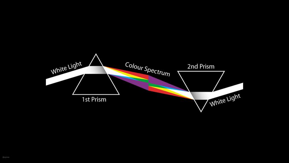 Lecture-Color_AV.006.jpg