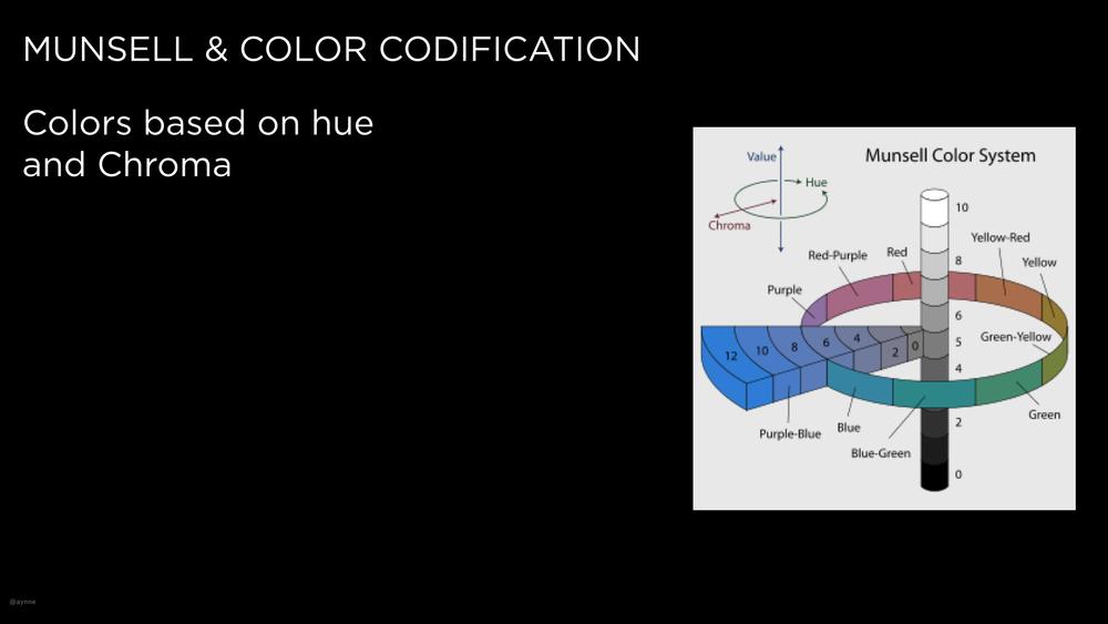 Lecture-Color_AV.009.jpg