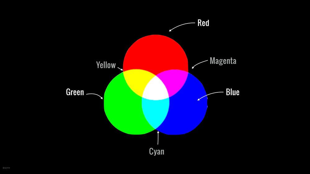 Lecture-Color_AV.017.jpg
