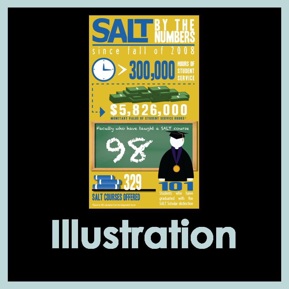 SALT Infographic.png