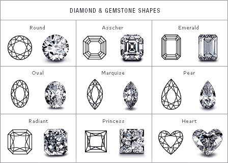 diamonds shape