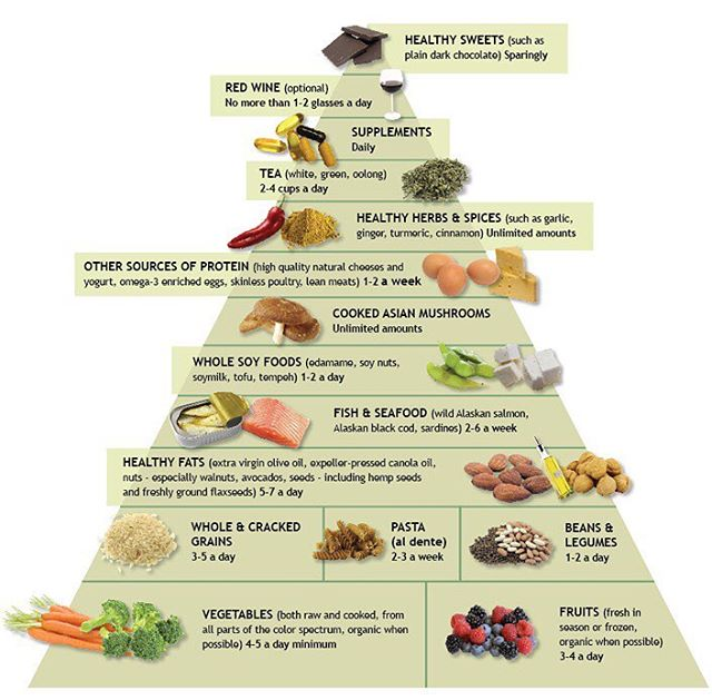 Diet plays a major role in your health. We only use the best ingredients in our entrees. We'll now be offering an #AntiInflammatory menu as a part of our weekly offerings.  Check out this link to see tips from Dr. Weil on how to reduce risks of disease and improve overall health through diet. http://ow.ly/Ingv305zoAF  #JustRechauffe #Gourmet #Organic #PersonalChef #Delivered #OrangeCounty #AntiInflammatory #DrWeil #FarmersMarket #Local #Sustainable #Foodie #MealPrep