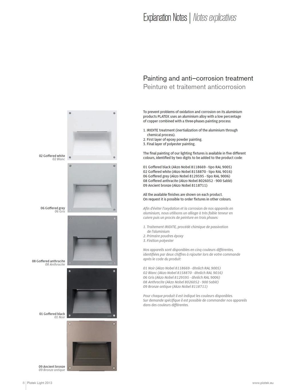 Platek - Anti Corrosion Treatment.jpg