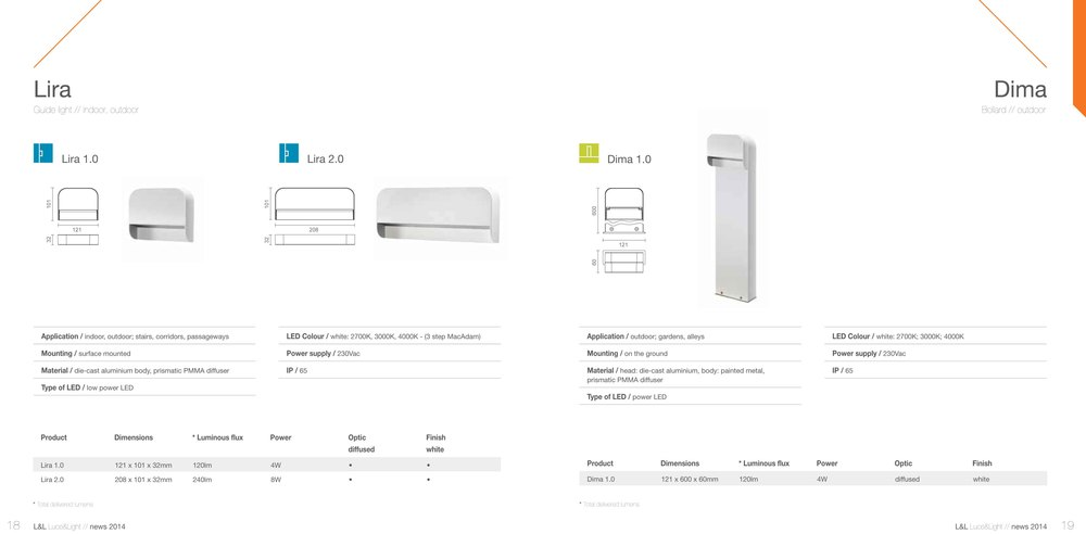 L&L_new_products_2014-10.jpg