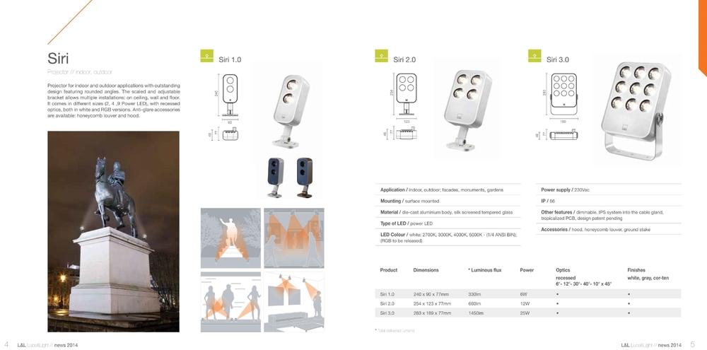 L&L_new_products_2014-3.jpg