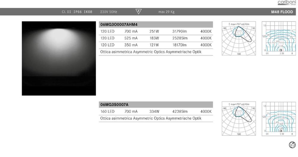 M48_FLOOD-6.jpg