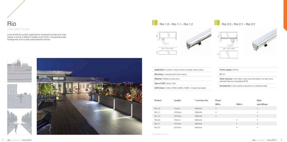 L&L_new_products_2014-5.jpg