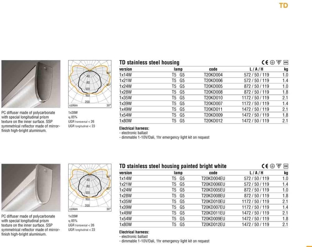 105_Norlight_Catalogue_2012_TD-362.jpg