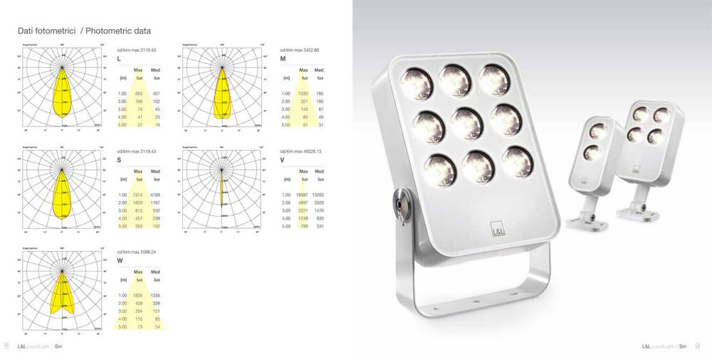 Luce&Light_LED Projector_Siri LED_-5.jpg