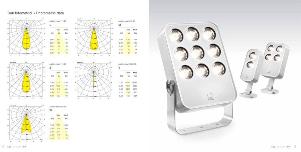 Luce&Light_LED Projector_Siri LED_-5.jpg