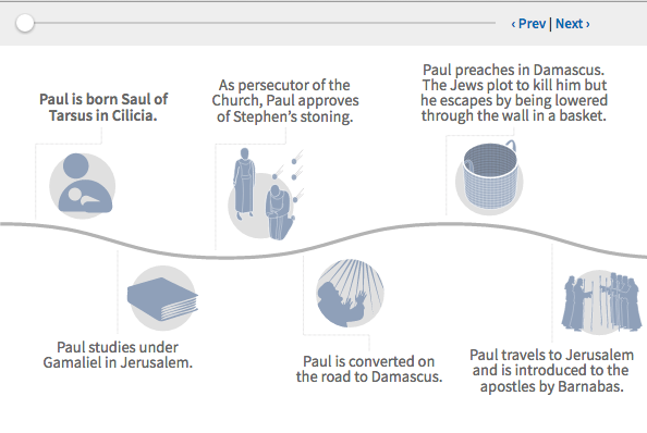 The Bible People Visual Timeline for Paul