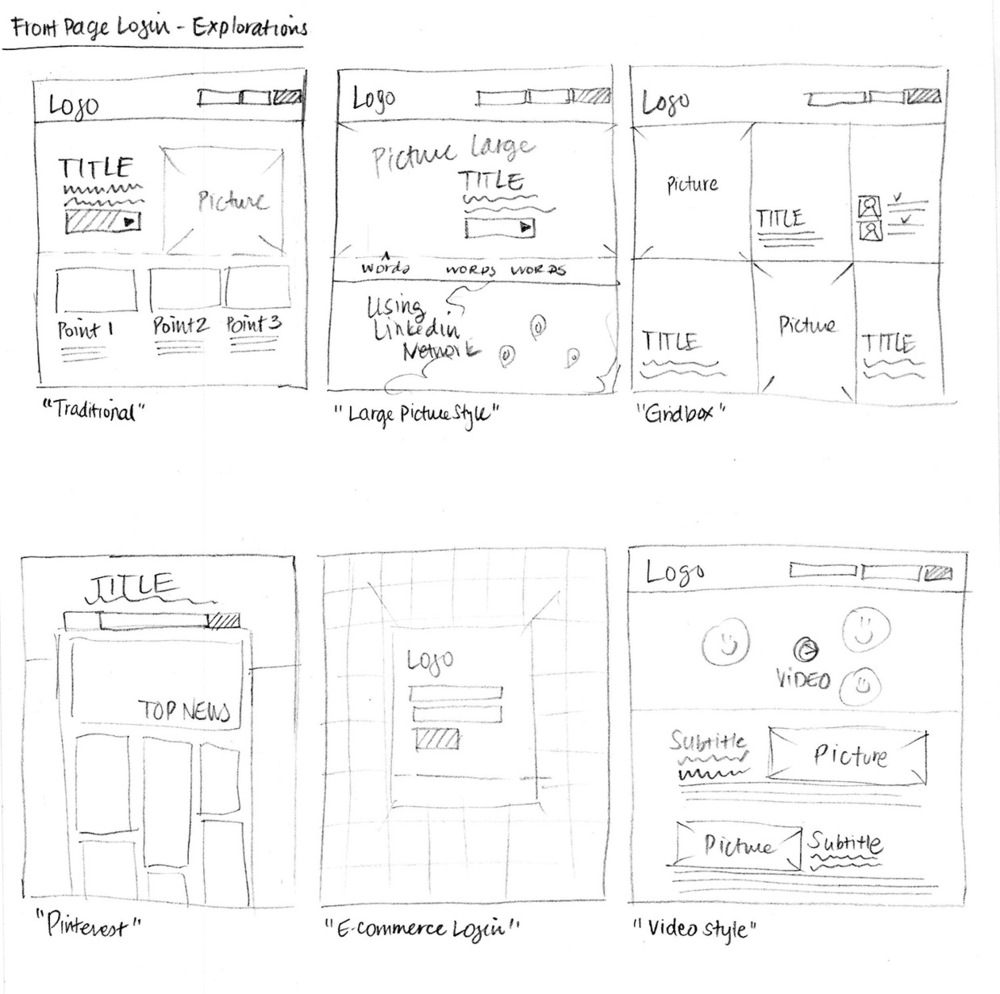 A wireframe for the login page could also use a nicer facelift. There are so many options to explore, from Traditional, to Gridbox, to Interactive styles.