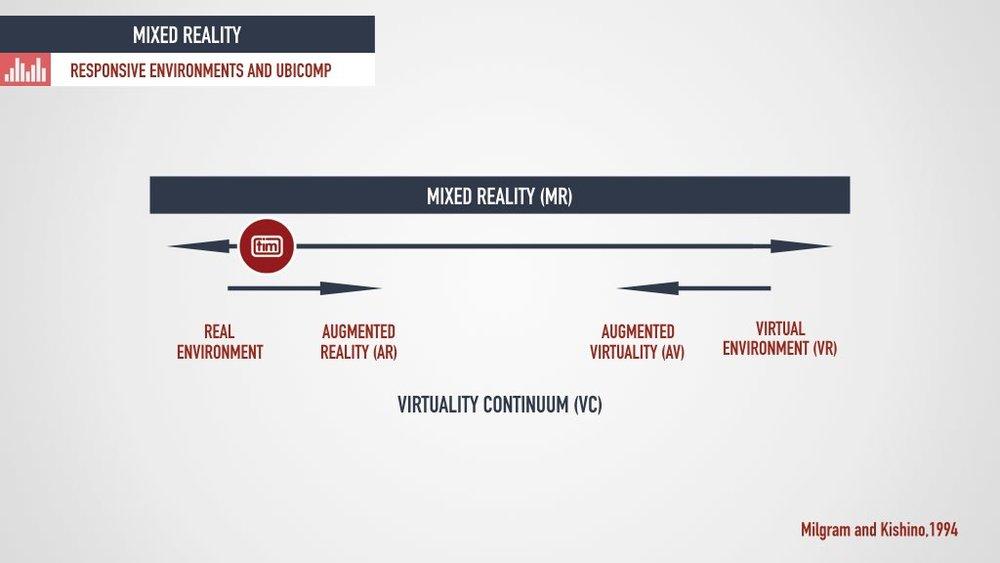 2K-Reality AudioMostly Presentation.005.jpeg