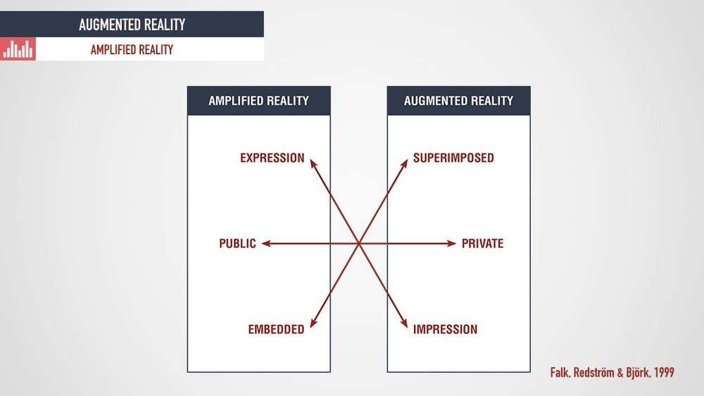 2K-Reality AudioMostly Presentation.100.jpeg