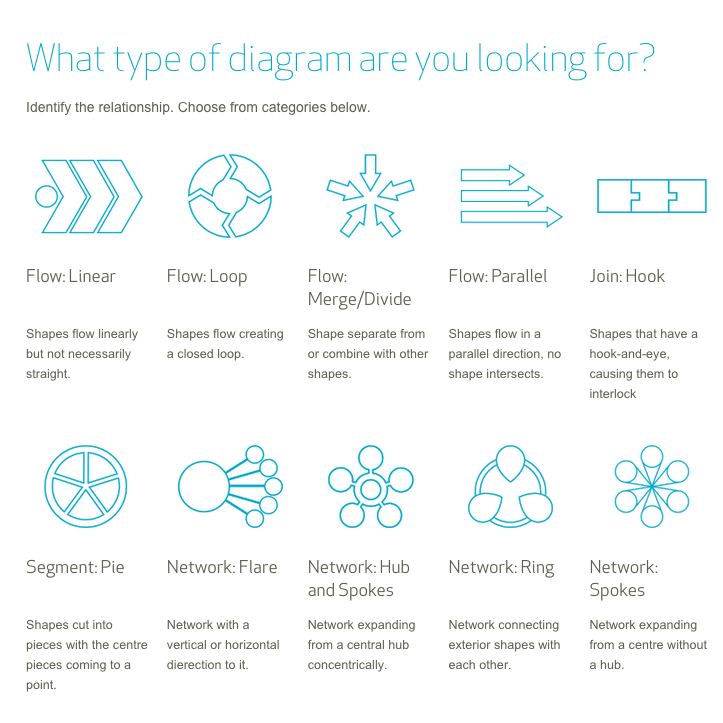 Diagrammer by Duarte is a big database full of downloadable PowerPoint diagrams