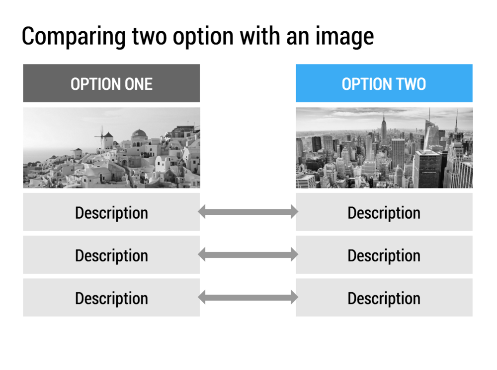 Use if an image can support the comparison between two options