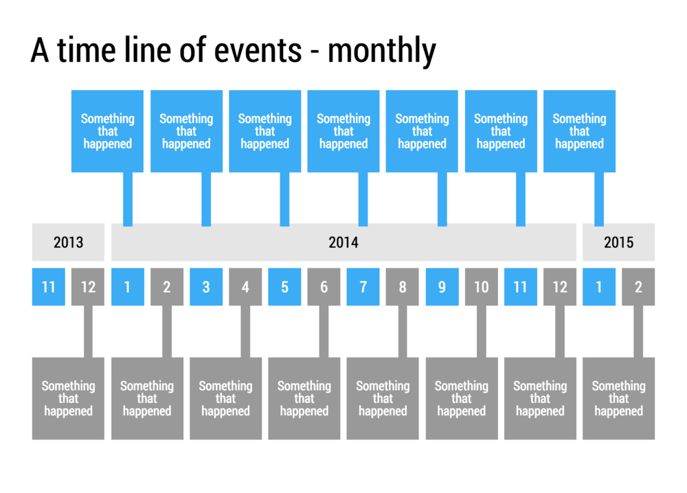 A detailed timeline, it gets crowded but it will still do for an appendix page