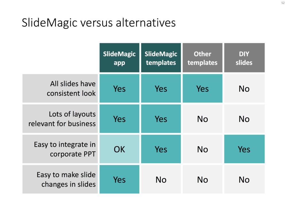 Feature comparison table