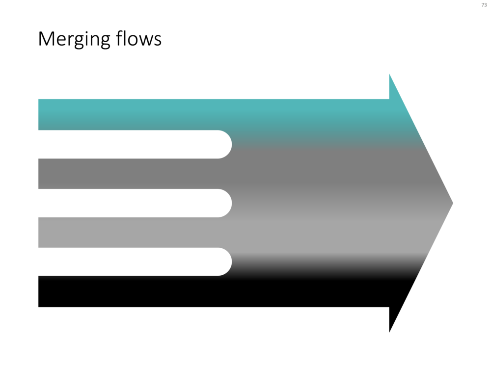 PowerPoint template for merging flows