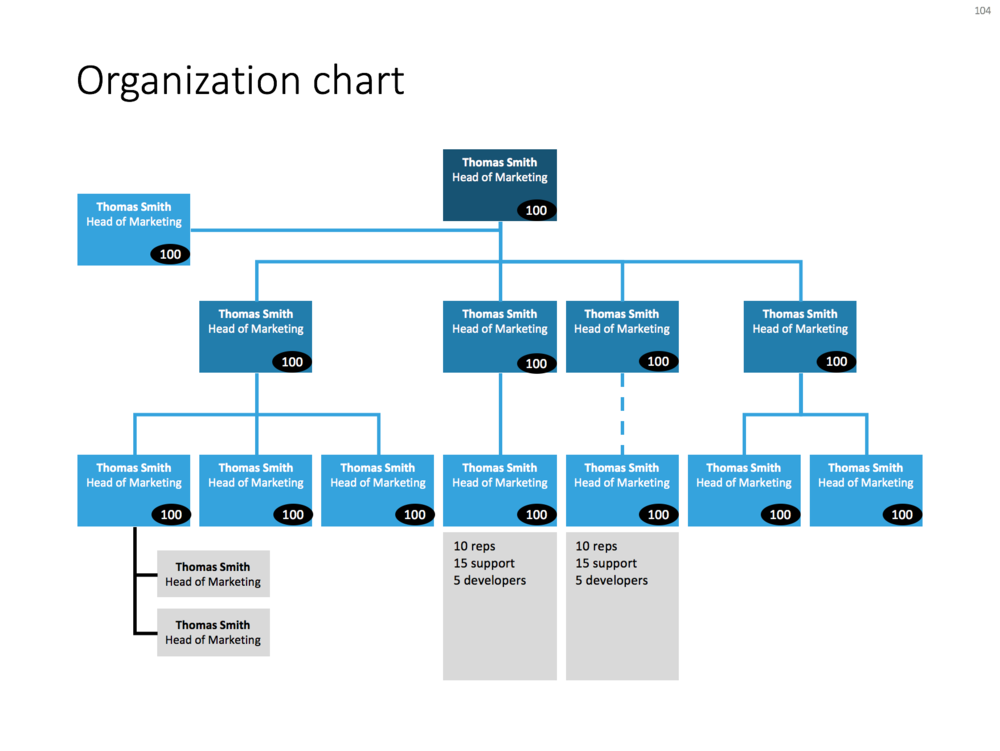 A PowerPoint presentation design template for an organization chart