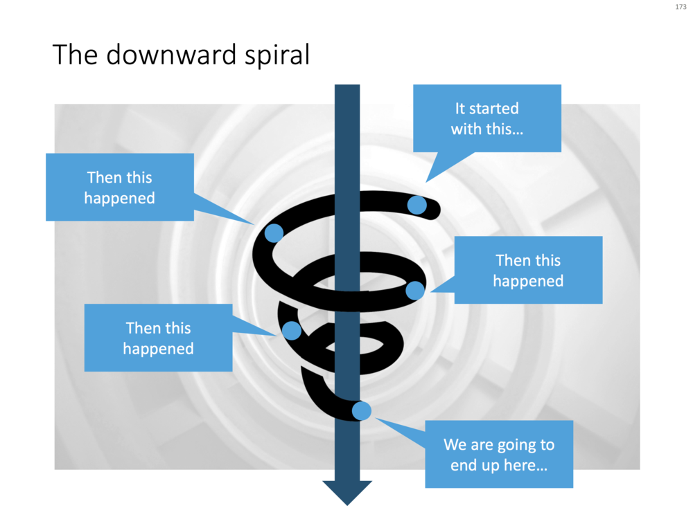 A downward spiral in PowerPoint