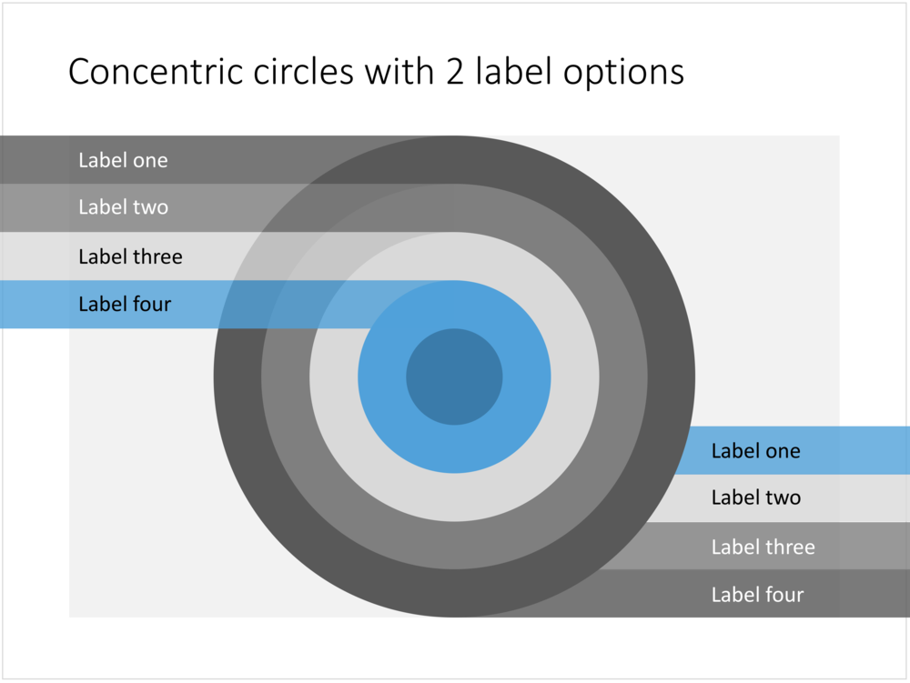 Concentric circles in PowerPoint