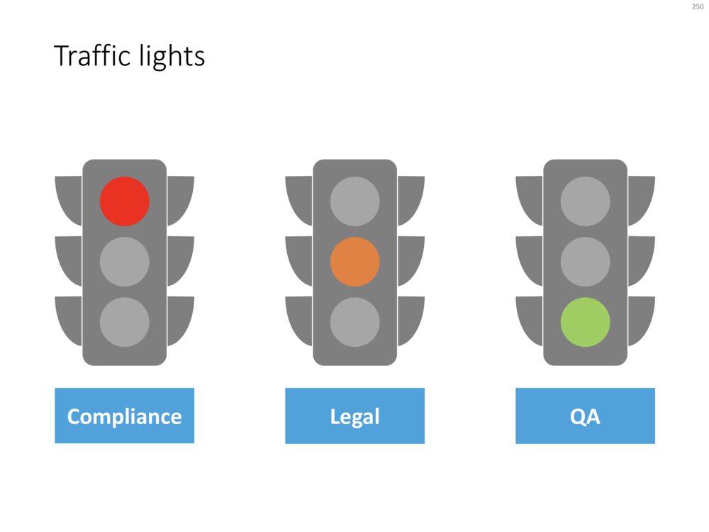 250 - Traffic lights in PowerPoint.png
