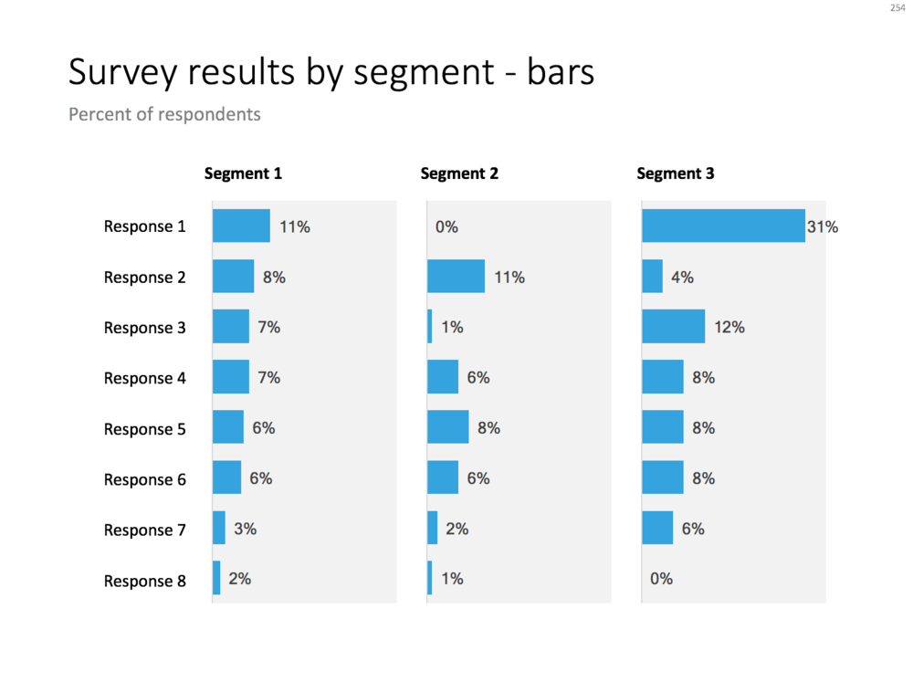 254 - Survey results - bars.png
