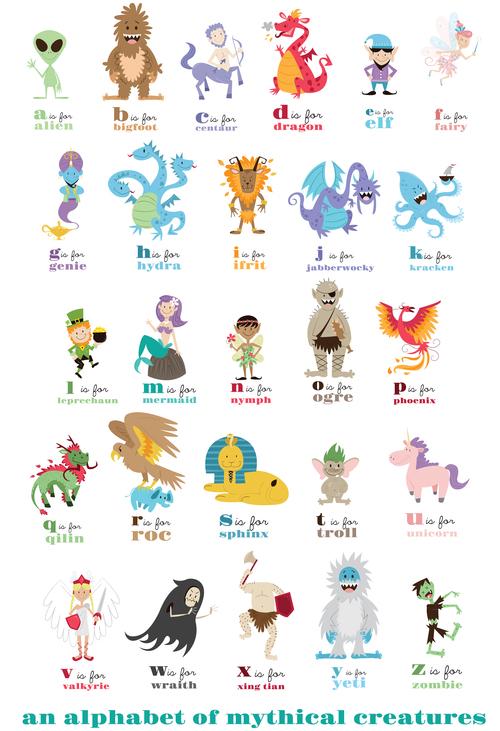 Mythological Dog Names