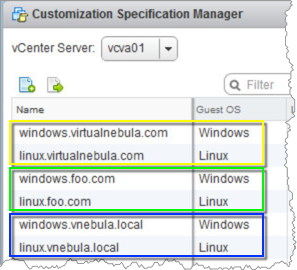 Customization Specs for Windows and Linux, per domain
