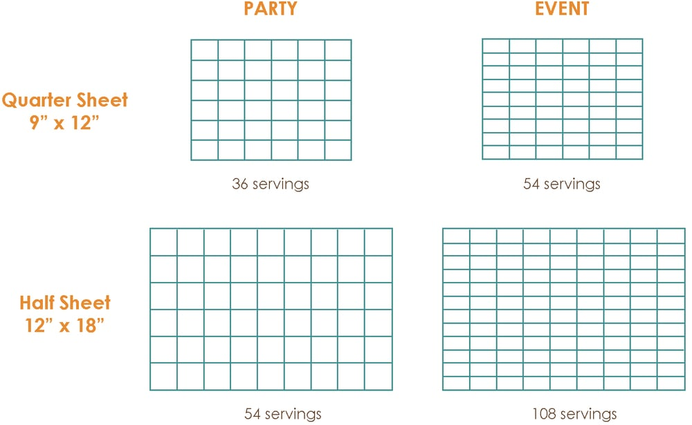 Sheet Cake Serving Sizes