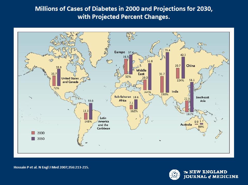 millionsofdiabetes.jpg
