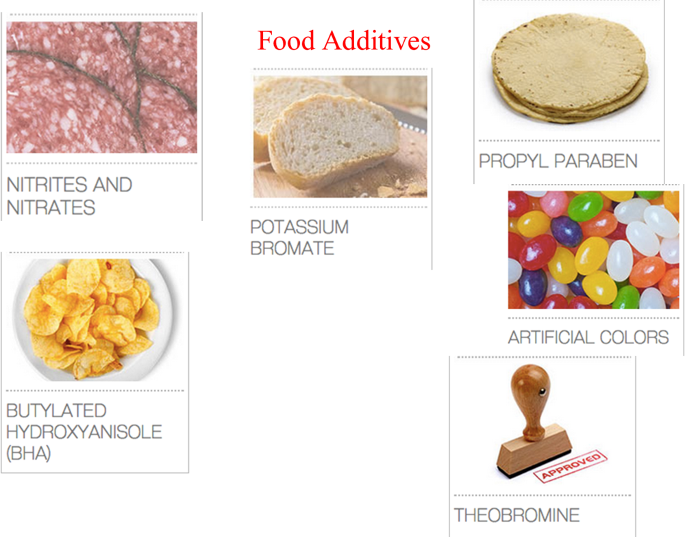 additives.jpg