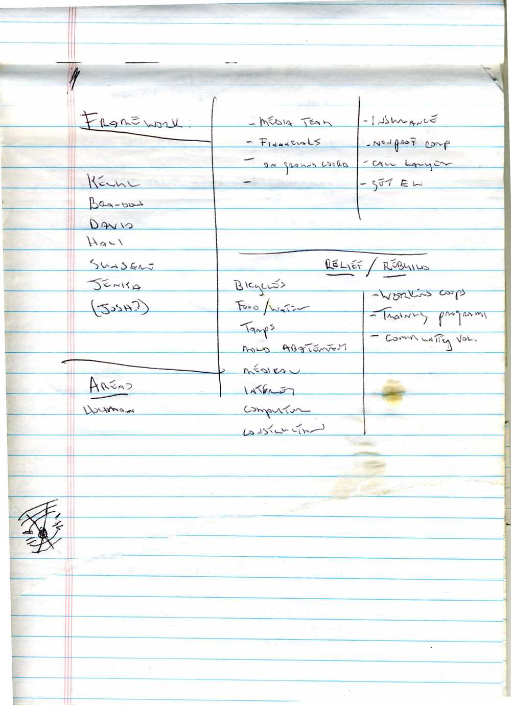 CG framework DRAFT notes_sept 05.jpg